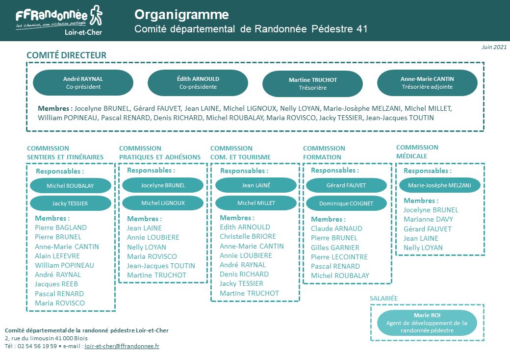 Organigramme CDRP 41