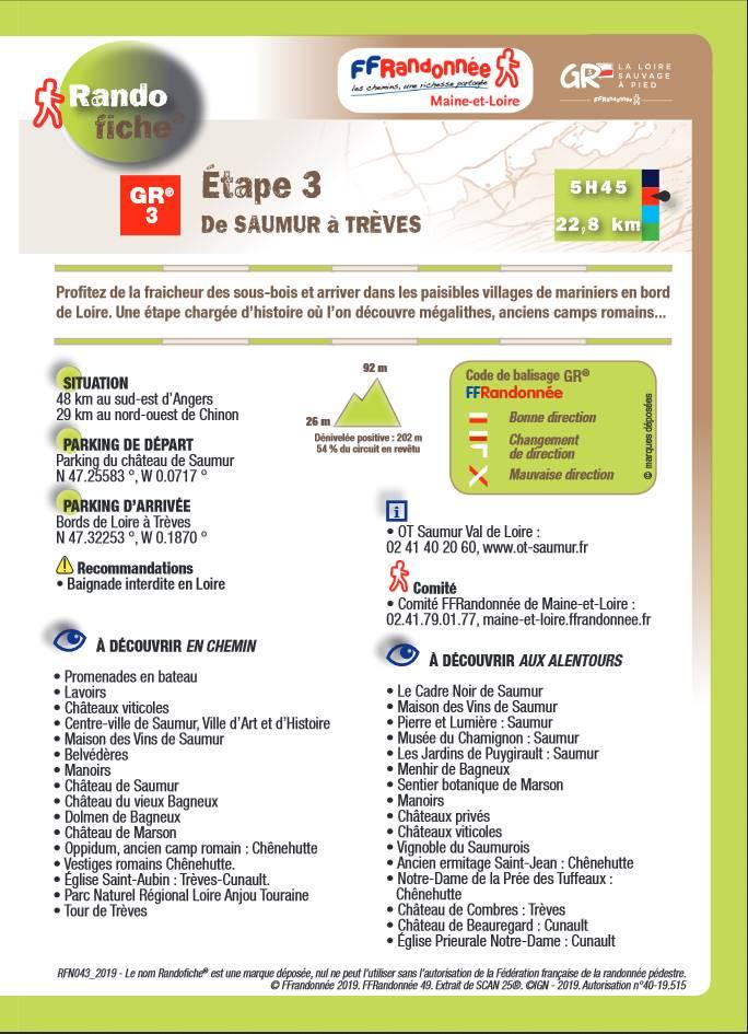 Randofiche Saumur GR3