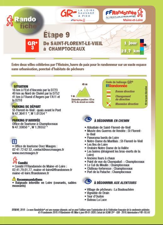 Randofiche Saint-Florent GR3