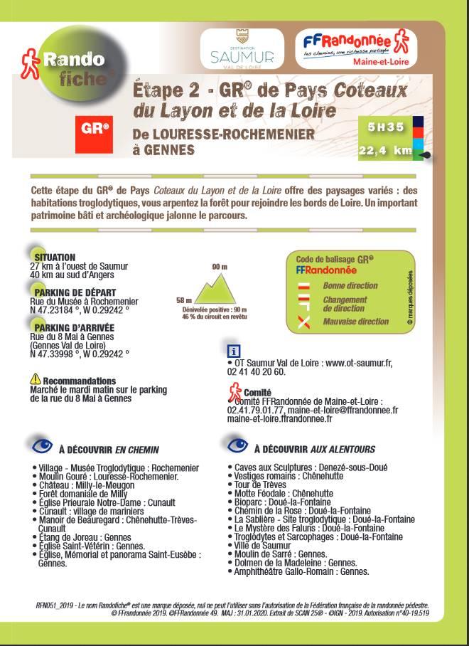 Randofiche Montsoreau GR3