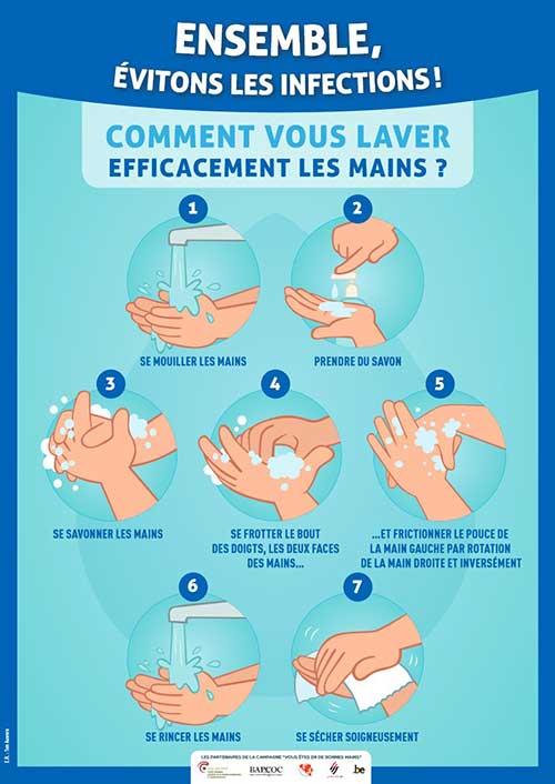 Quelques rappels indispensables pour bien se laver les mains à l'eau et au savon